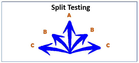 Split testing is essential